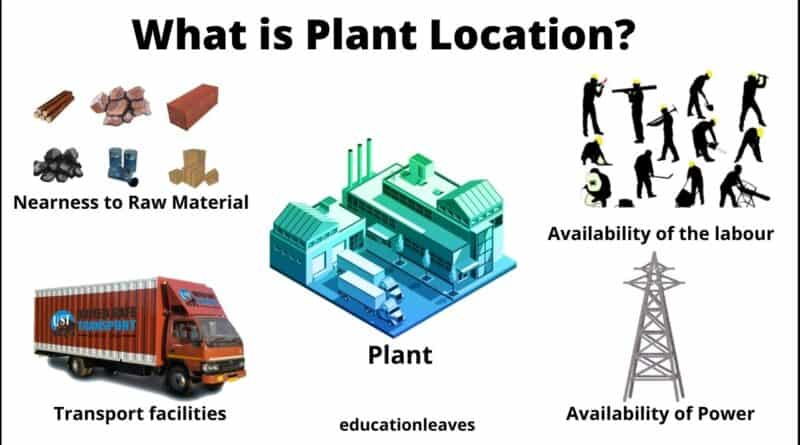 plant location-what is plant location-site location