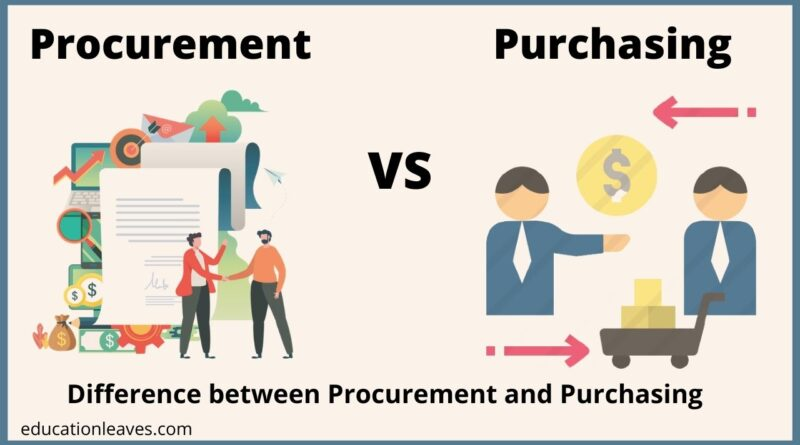 Procurement vs purchasing -difference
