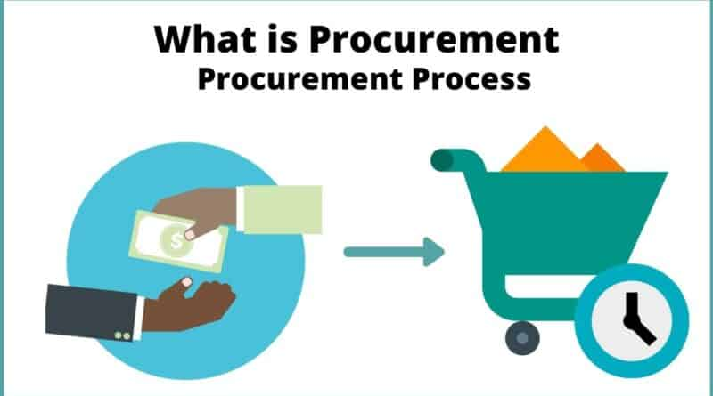 What is procurement - process- meaning -definition
