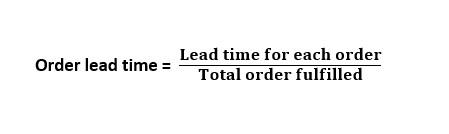order lead time-order management