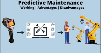 what is- predictive maintenance