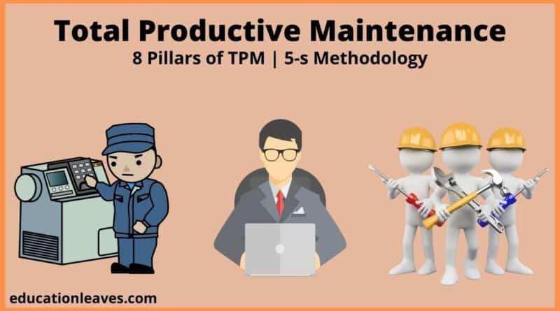 total productive maintenance-tpm