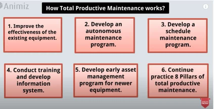 How total productive maintenance works