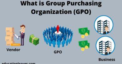Group-Purchasing Organization-gpo
